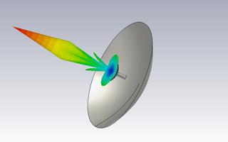 دانلود: فایل شبیهسازی آنتن رفلکتوری با تغذیه Splash Plate